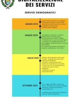 Comune_di_Mirandola_digitalizzazione_dei_servizi